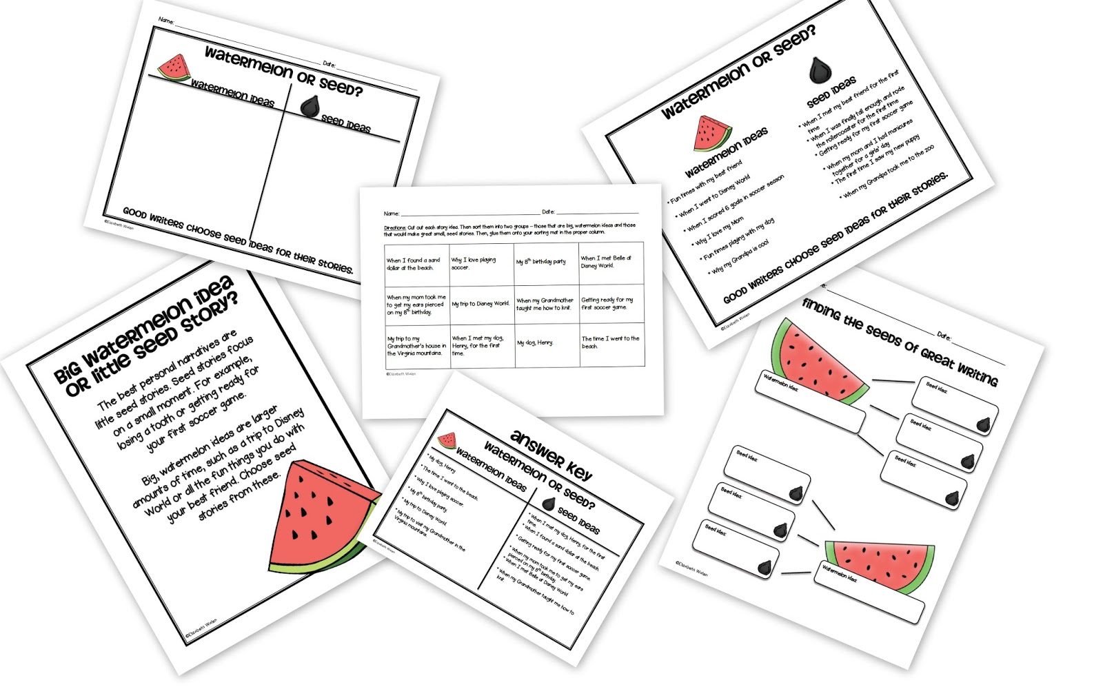 Lesson Plans For Writing A Personal Narrative Worksheets