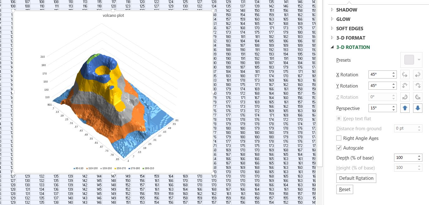Advanced Graphs Using Excel : 3D plots (wireframe, level , contour