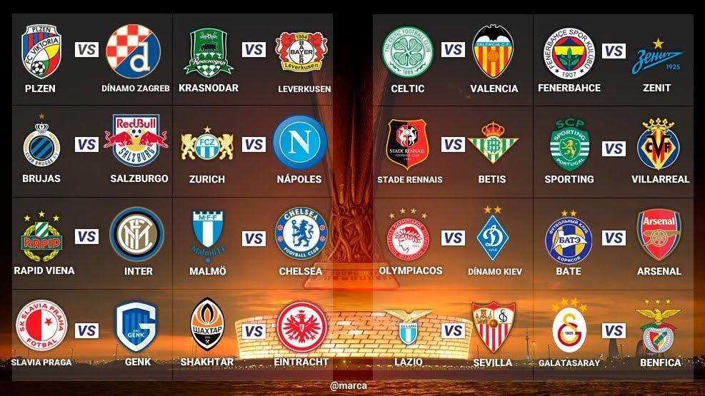 Europa League: le avversarie di Inter Napoli e Lazio ai 16esimi di finale.