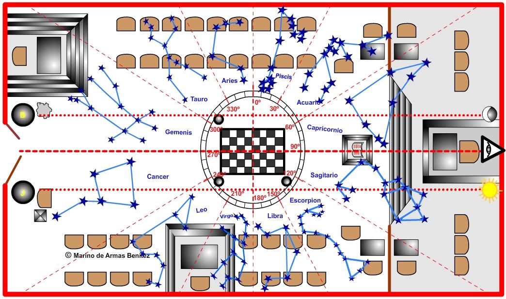 Marca Del Mapa Símbolo De Ios 7: Marino De Armas: Diciembre 2011