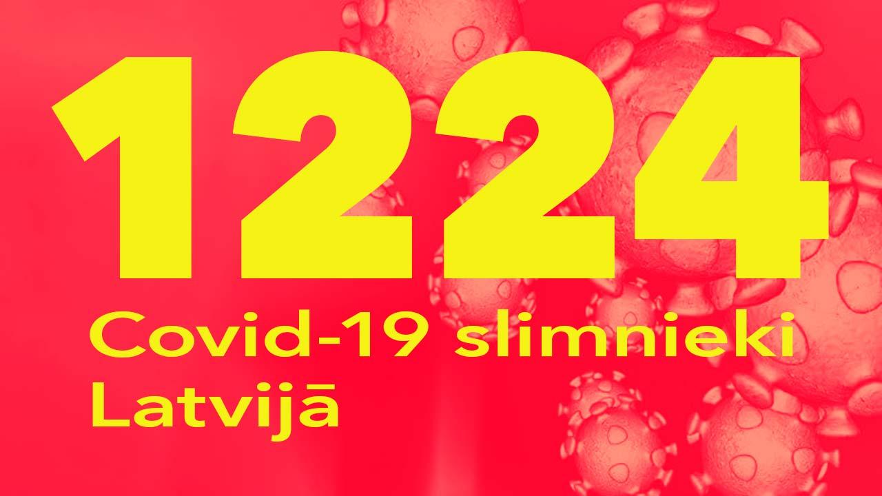 Koronavīrusa saslimušo skaits Latvijā 29.07.2020.