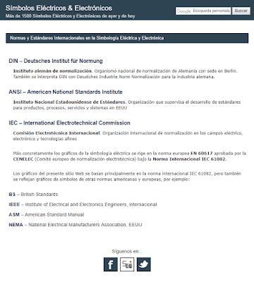 Normas y Estándares Internacionales en la Simbología Eléctrica y Electrónica