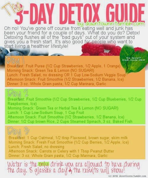 hover_share weight loss - The 3 day detox guide