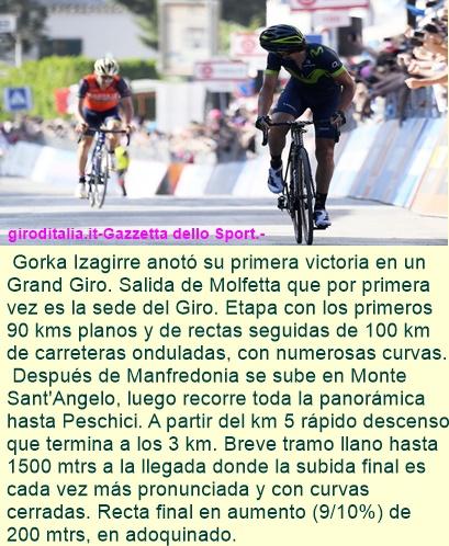 IZAGUIRRE Gorka (MOVISTAR TEAM) Gana en etapa 8 – MOLFETTA – PESCHICI – 189 Kms