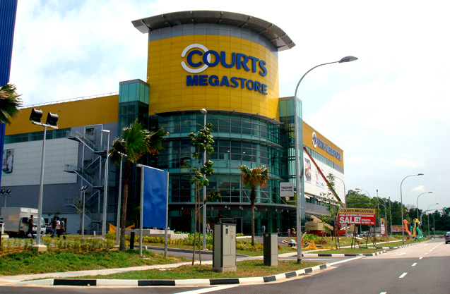 Lowongan kerja Underwriter di PT Courts Retail Indonesia ...