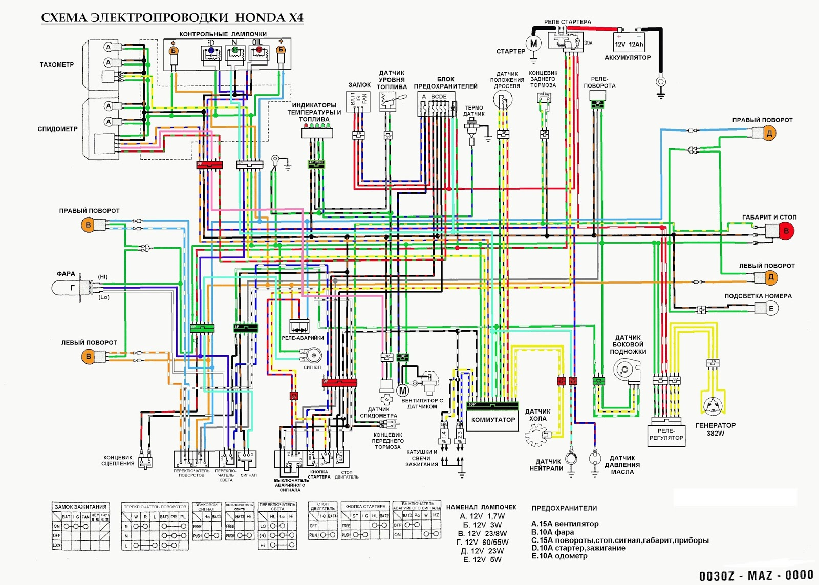 Wiring diagram honda mega pro wiring library ahotel kumpulan gambar wiring diagram sepeda motor terbaru codot modifikasi rh codotmodifikasi blogspot com 1997 honda radio ccuart Image collections