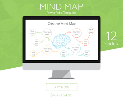 Mind Map PowerPoint Template - PresentationDeck.com