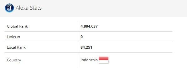 [Top 15] Website Game Terbaik di Indonesia (Update Terbaru Agustus 2019) 3