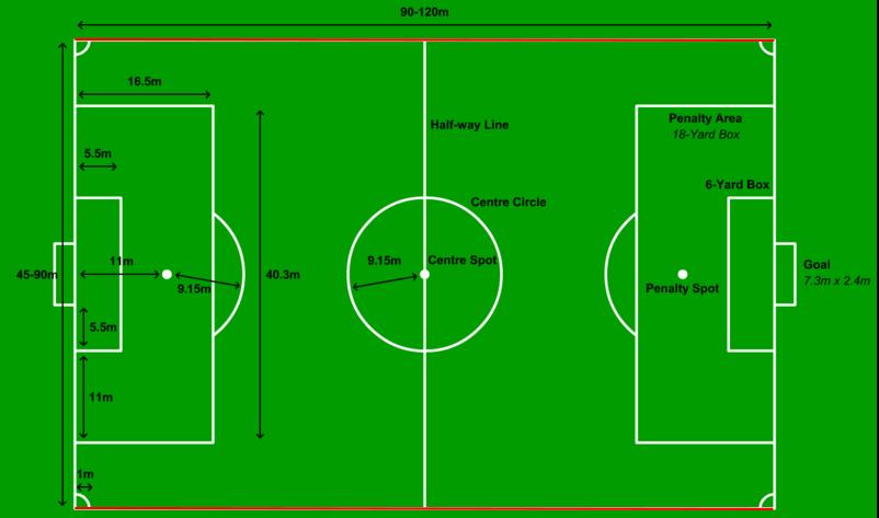Touch Line Lapangan Sepak Bola