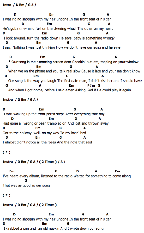 Taylor Swift Our Song Chords Gallery Chord Guitar Finger Position