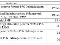Jadwal Pelaksanaan PPGJ 2018