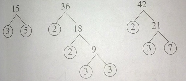 Soal Matematika KPK dan FPB serta Pembahasan UN Kelas 6 SD ...