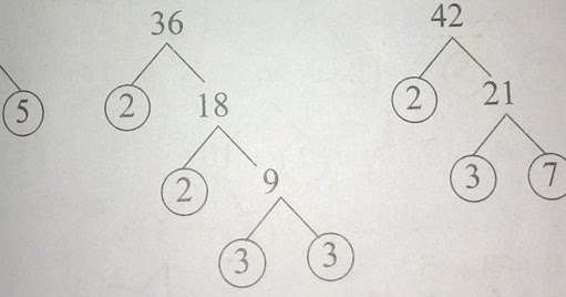 Soal Matematika Kpk Dan Fpb Serta Pembahasan Un Kelas 6 Sd