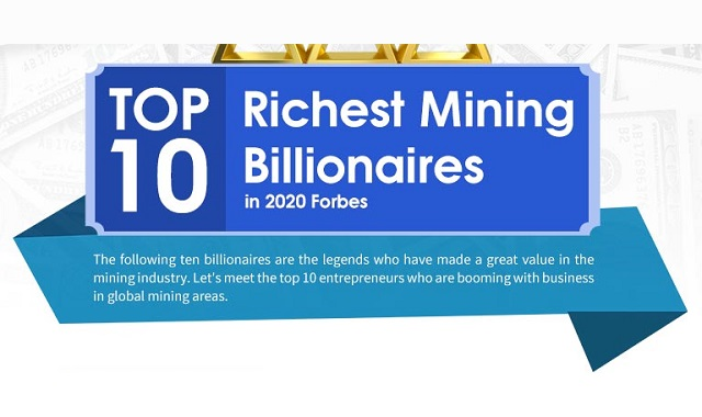 Top mining billionaires of the world