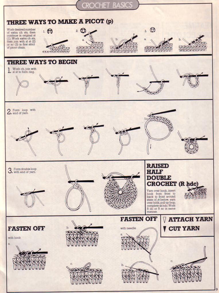 Basic Crocheting Beginners Crochet Instructions Free Crochet