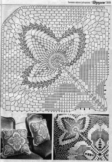 Patrones de puntillas y almohadones en crochet filet | Todo crochet