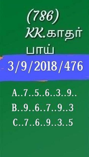 kerala lottery abc all board guessing win win w-476 on 03.09.2018 by KK