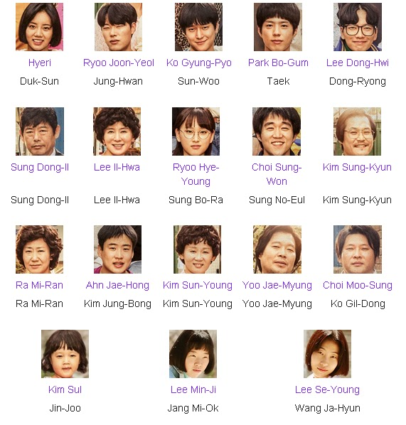 Reply 1988 Korean Drama Cast