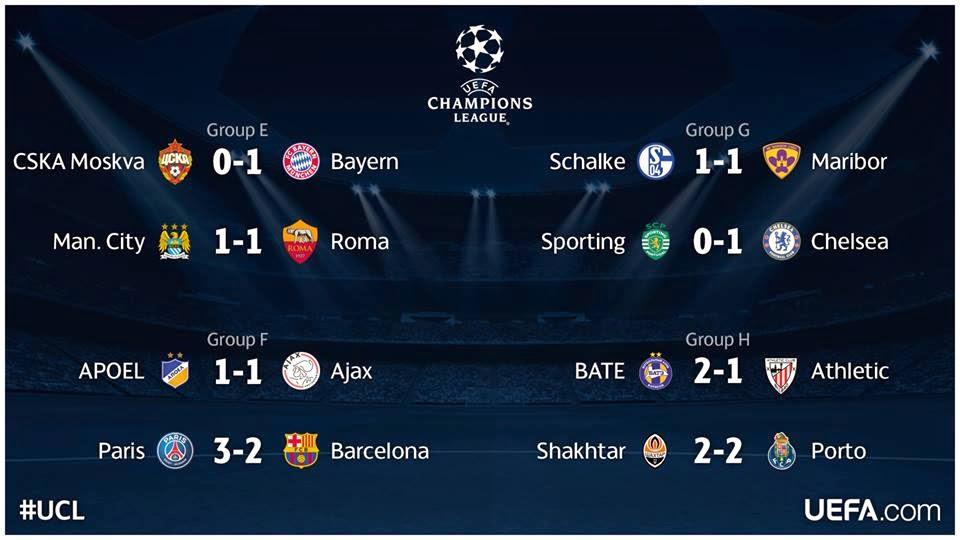 Resultados champions league