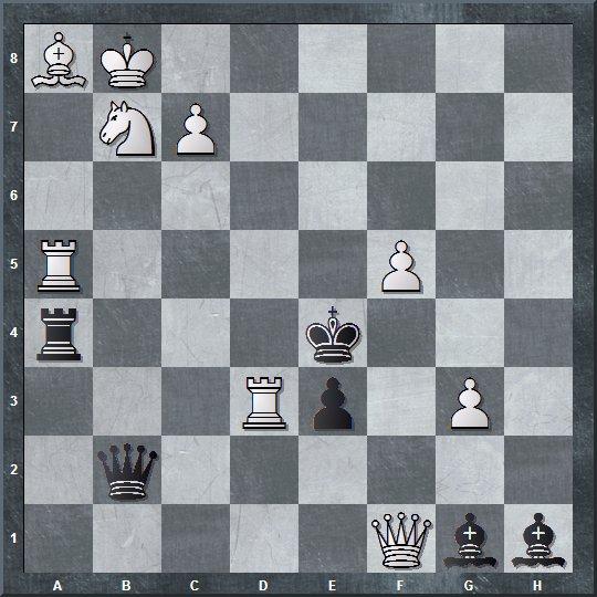 Kasus 4: Permainan Catur 2 Langkah Mati
