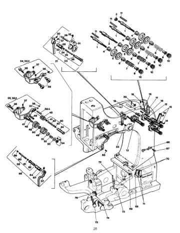 Maquinas de Coser: Enhebrado y despiece de la Union