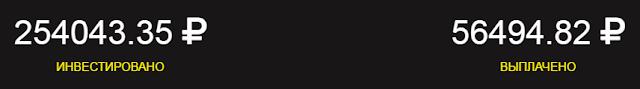 zersi-deymos.com обзор