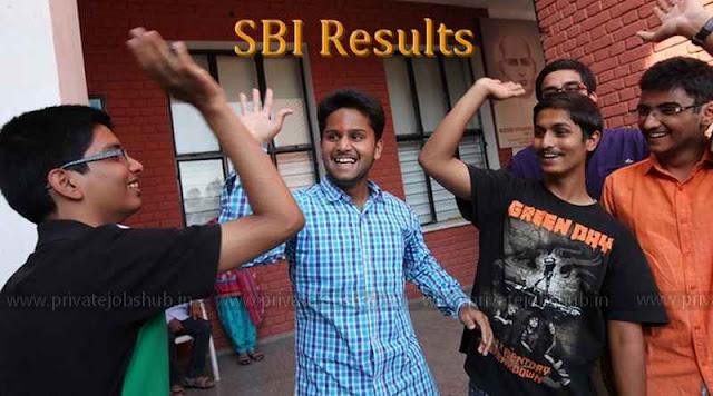 SBI Results