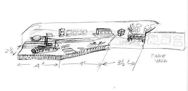 USMRR Aquia Line and other Model Railroad Adventures