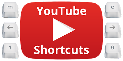 controlaltachieve.com - Eric - 26 YouTube shortcuts everyone should know