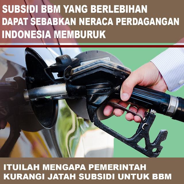 Subsidi BBM Yang Berlebihan Dapat Sebabkan Neraca Perdagangan Indonesia Memburuk