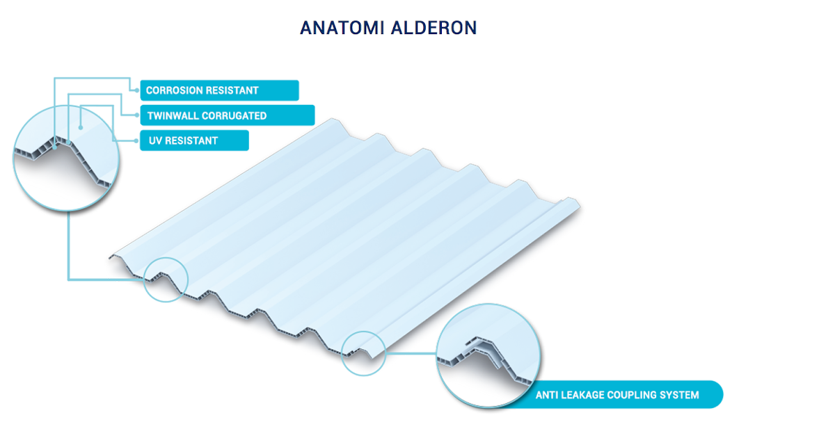 harga kanopi baja ringan per meter canopy | alderon atap tidak berisik