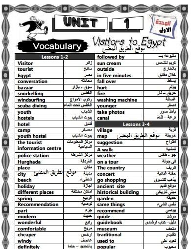 حمل مذكرة مادة اللغة الانجليزية كاملة شرح وتدريبات للصف الثالث الاعدادى  , مستر طارق مصطفى