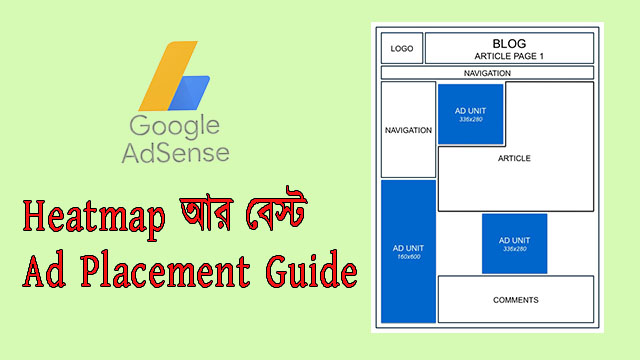 Google adsense - Ad Placement Guide