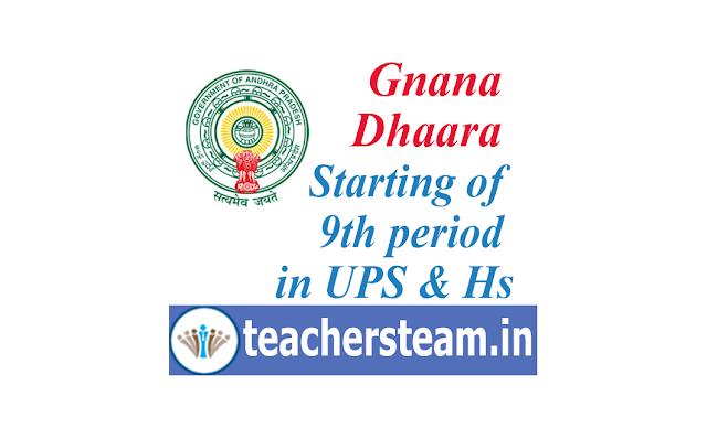 Gnana dhaara