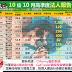 10 檔 10 月「高準度」電子股法人報告,大公開!