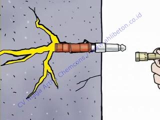 injeksi bocor