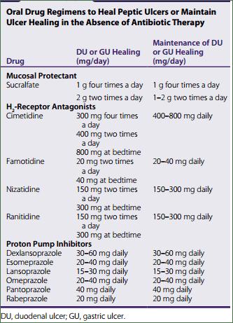 PPI dan Antagonis Reseptor H2