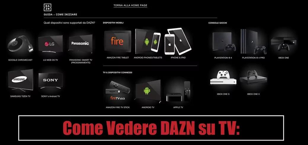 dispositivi compatibili con DAZN per vedere partite sulla TV