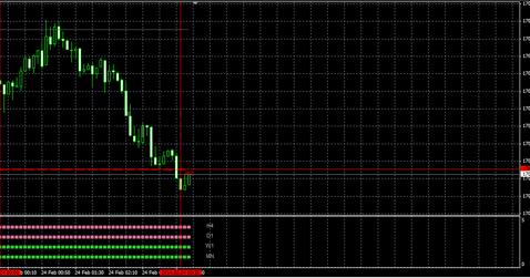 Tradestation indicators forex time