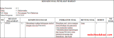 Kisi-kisi PH/UH Kelas 4 Tema 5 Kurikulum 2013 Terbaru