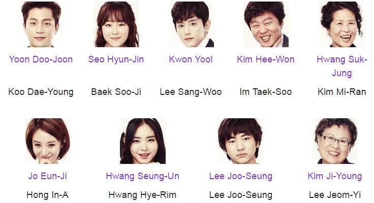 Park shi hoo & yoon jung hee hookup