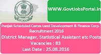 Punjab Land Development & Finance Corporation Recruitment 2016