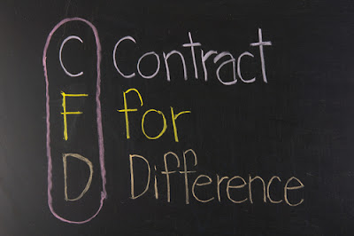 Contracts for difference cfds length of contract