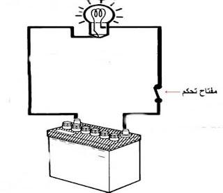 التحكم في الدائرة الكهربية بواسطه مفتاح