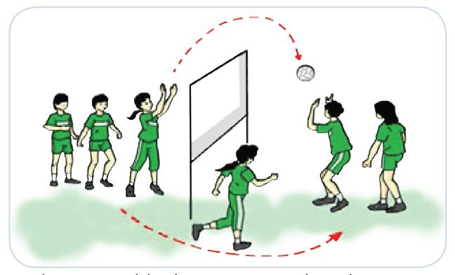 Bagaimanakah teknik passing atas dalam permainan bola voli