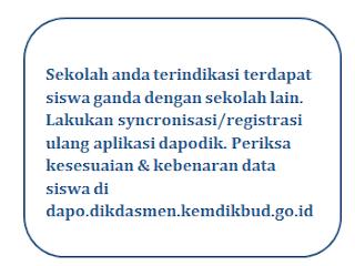 Informasi SMS Siswa Ganda dari Ditjen Dikdasmen