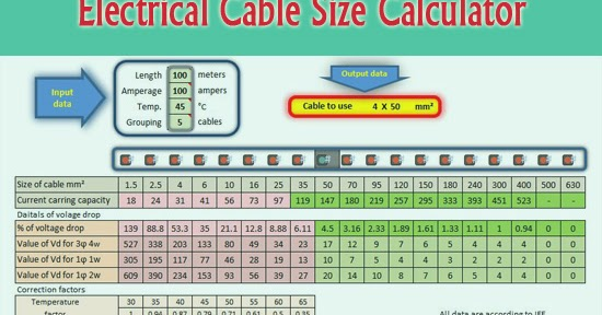 Download Electrical Cable Size Calculator Excel