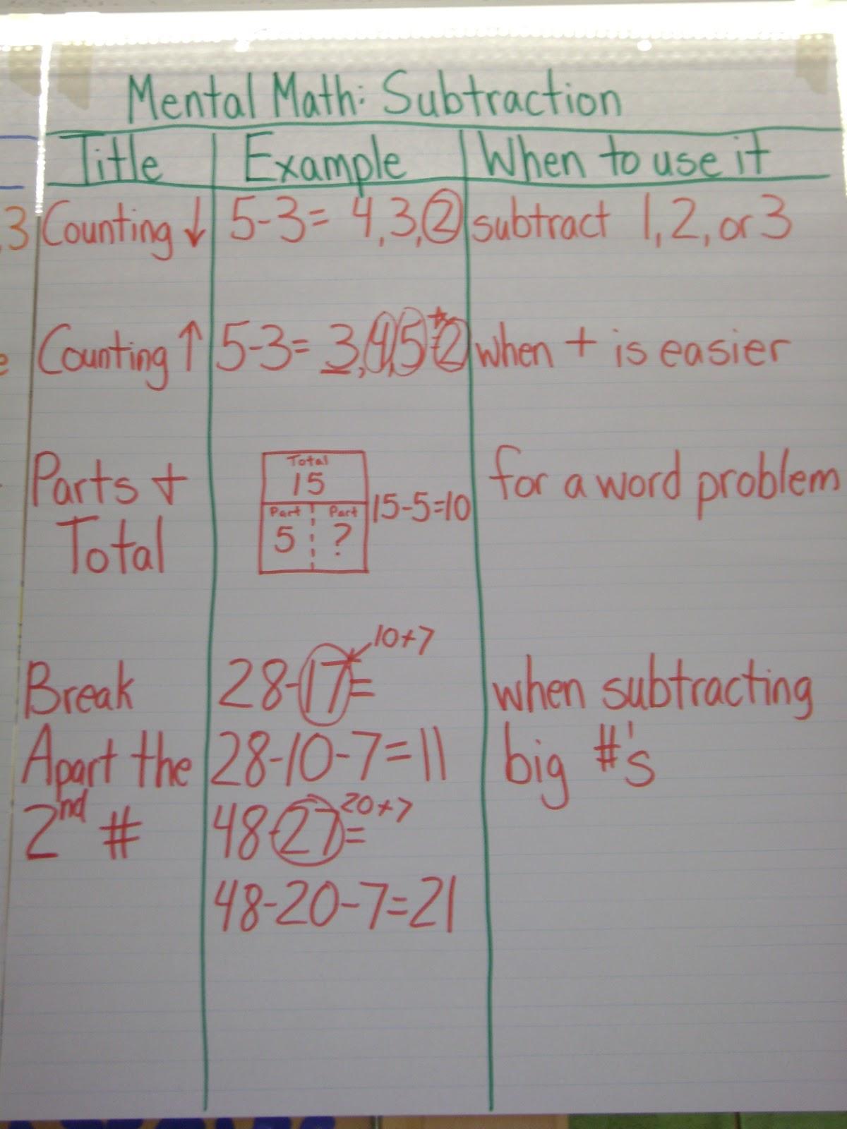 Math Workshop Adventures Estimation Math Notebooks And