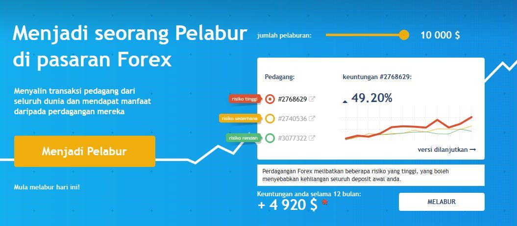 Platform forex terbaik malaysia