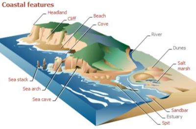 Pengertian Gravitasi Bumi Menurut Hukum Newton